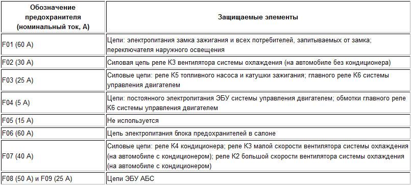 predohraniteli-logan-new1
